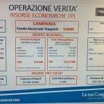 OPERAZIONE VERITÀ' SUI FONDI PER IL TRASPORTO